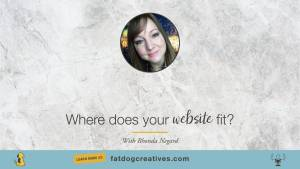 graphic that reads Where does your website fit?